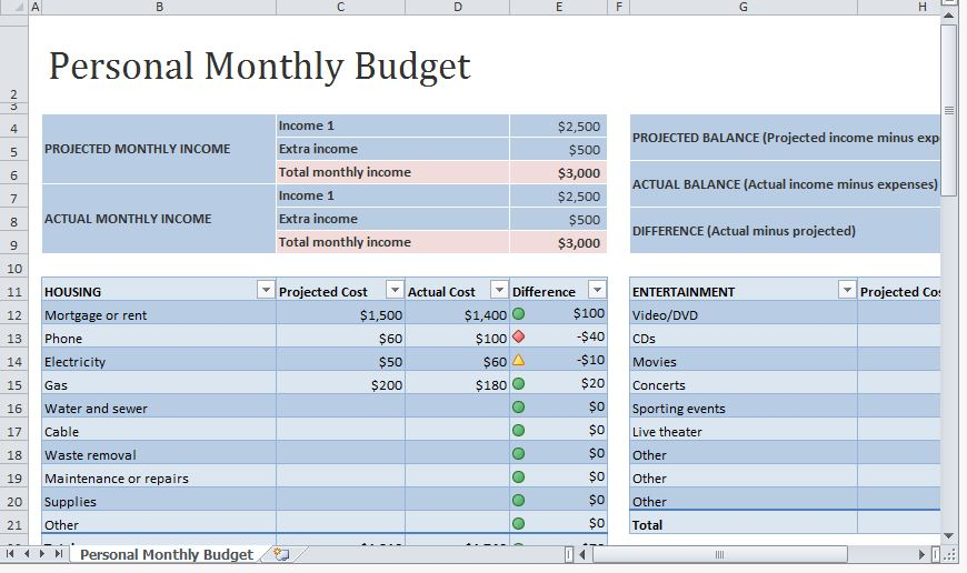 Personal Monthly Budget Template | Personal Monthly Budget ...