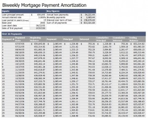 The Biweekly Mortgage Payment Amortization Template