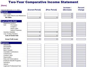 The Comparative Income Statement