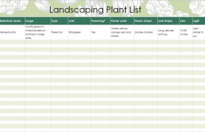 Download the Landscaping Plants List here.