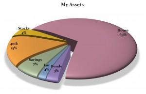 The Pie Chart Creator