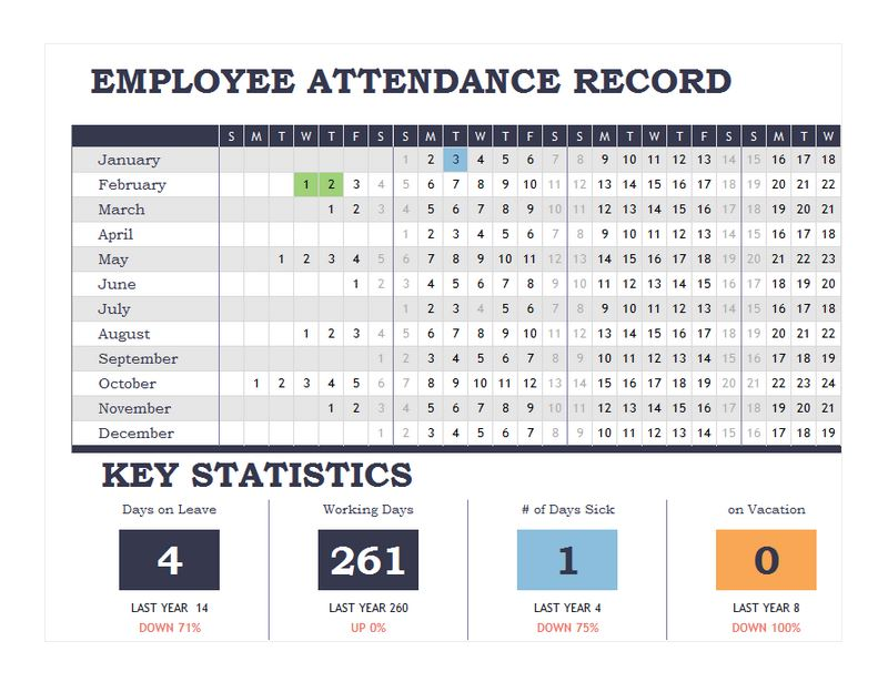 Employee Attendance Record Employee Attendance Records Template