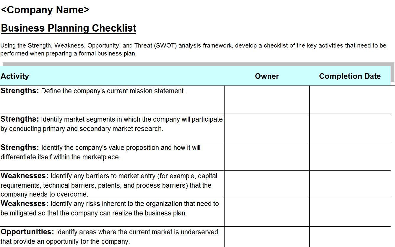 SWOT Analysis Checklist | SWOT Analysis Template
