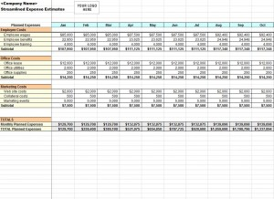 management and general expenses