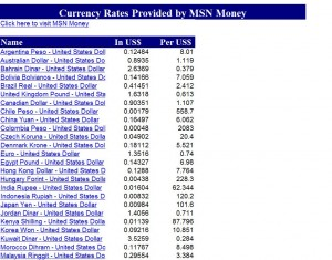 Free Currency Rate Calculator