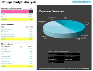 Free College Student Budget Template