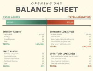 Microsoft's Opening Day Spreadsheet