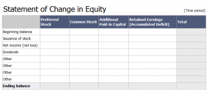 Change in Equity Template