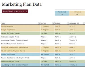 Marketing Project Planner