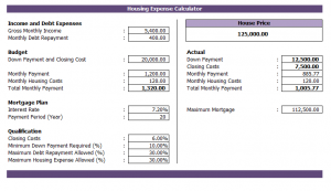 Housing Expense Calculator