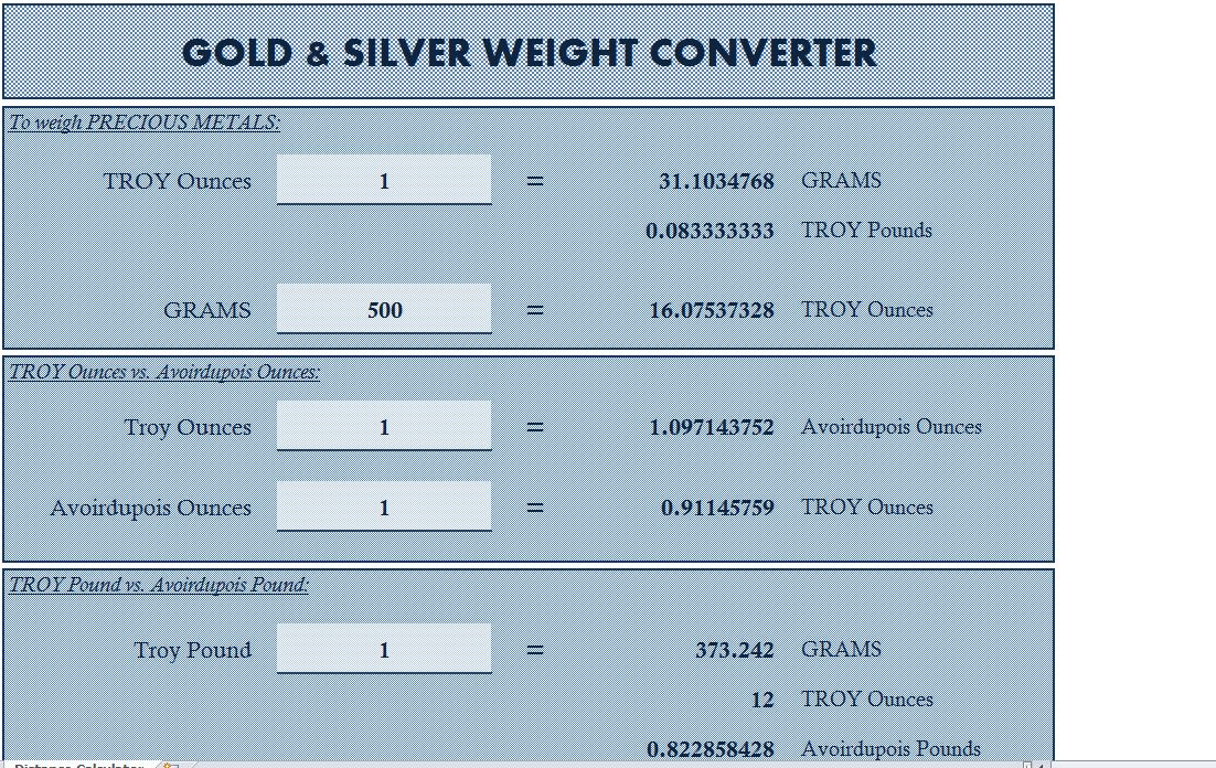 Gold And Silver Weight Converter My