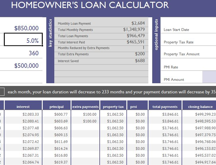 Homeowner's Loan Calculator - My Excel Templates