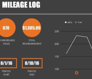 Fuel Mileage Tracker My Excel Templates