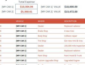 Vehicle Expense Tracker