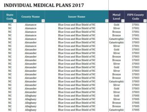 2017 State Health Insurance Plans Michigan – North Carolina