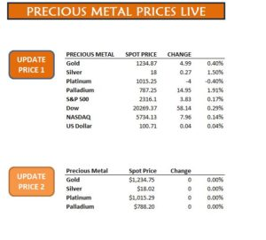 recious Metal Prices Live Update